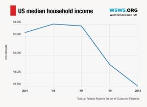 graph1-HouseIncome