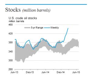 Petro-Stocks3-4
