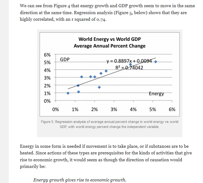 Gail-GDP-energyCorrelation